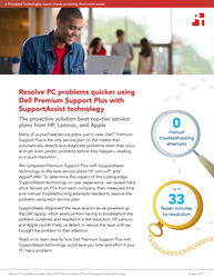 Purchasing Premium Support Plus can make a real difference when things go wrong