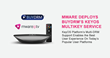 MWare Deploys BuyDRM's KeyOS MultiKey Service for the CloudTV Middleware Platform.