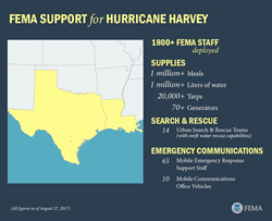 FEMA Map of Harvey Impacted area