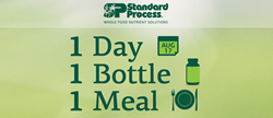 donation, food, whole food nutrition, one day, one bottle, one meal