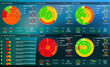 Uila's Application-Centric Infrastructure Monitoring & Analytics Dashboard