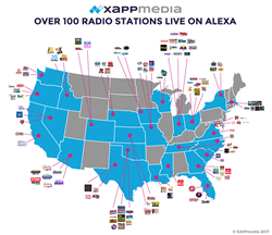 XAPP Brings 100 Radio Stations to Alexa
