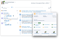 Increase Sales Rep Productivity and Manage Risk with Akoonu for Sales