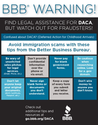 Avoid immigration scams with these tips from BBB