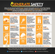 Portable Generator Safety - Generate Safety
