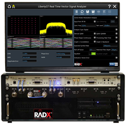 The RADX SDR-Based LGT3211+RTVST COTS, Integrated, Modular, Multi-Function, Software Defined, Real-Time RF T&M System employs RADX LGT-SDR MSFS and NI/Ettus USRP SDRs to provide cost-effective, comprehensive, real-time, RF T&M capabilities for testing Rad