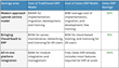 Pricing Model - ERP 2.0