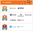 The Top Single Sign On (SSO) Software of Fall 2017 Ranked by FeaturedCustomers