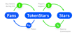 Wallarm Helps TokenStars Protect their ICO from a Hacker Attack