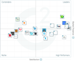 The Best Cross-Channel Advertising Software According to G2 Crowd Fall 2017 Rankings, Based on User Reviews