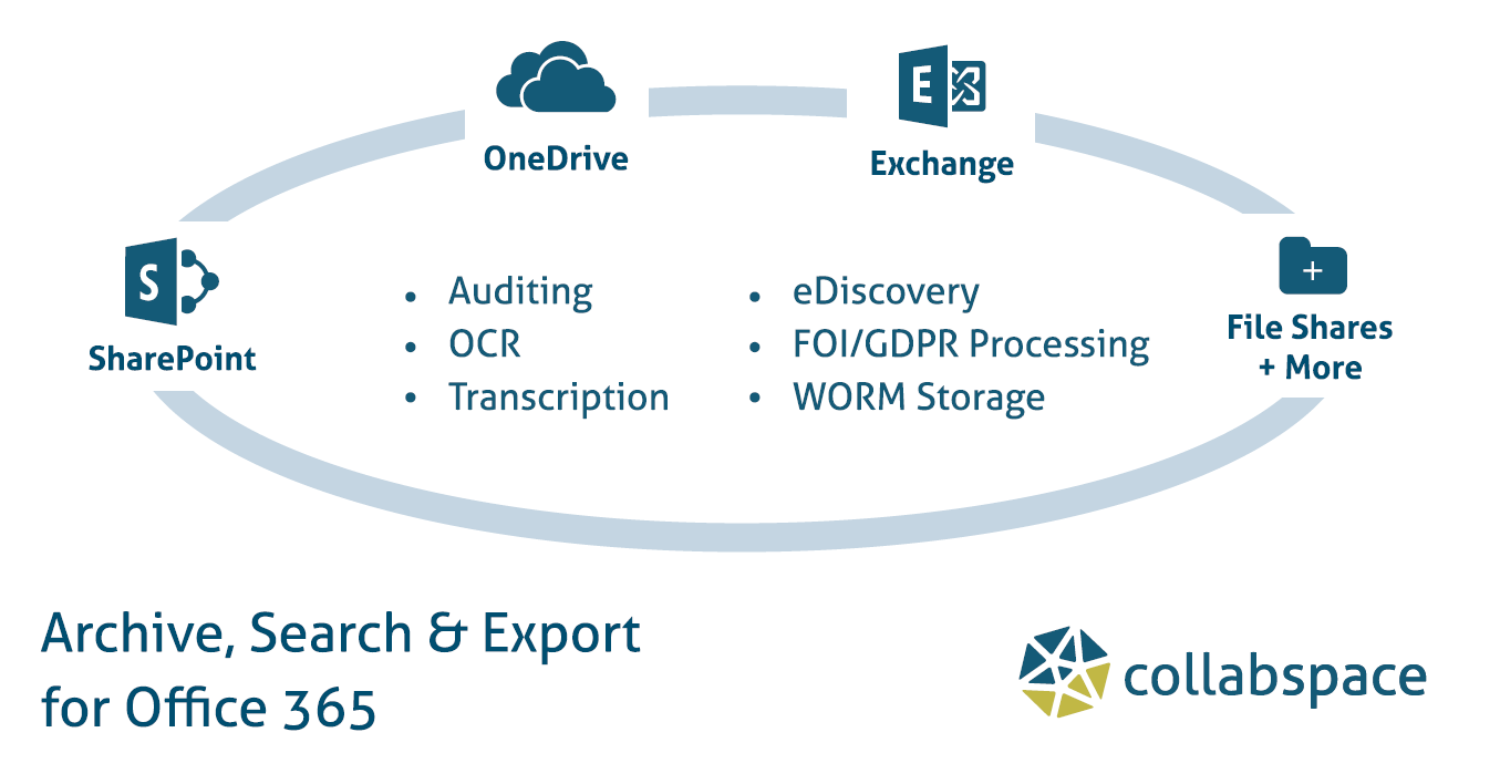 Collabware Launches Collabspace Cloud Archive, Search and Export