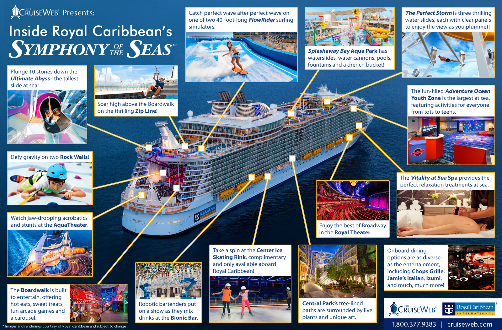 Explore Royal Caribbean S Newest Cruise Ship Symphony