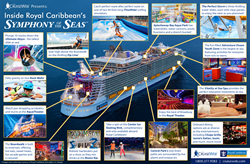 Infographic: Royal Caribbean's Symphony of the Seas