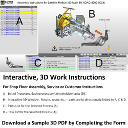 Linked Interactive Work Instructions