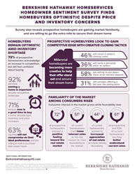Consumers are gaining a deeper understanding of market conditions.