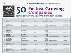 GeoLinks No. 6 on 50 Fastest Growing Companies