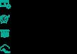 Summary of Knovio Advanced Features