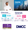 DMCC World's #1 Free Zone