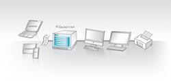 HELIOS Universal File Server