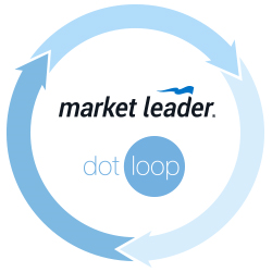 Market Leader and dotloop integration