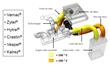 DuPont Automotive Air Management Graphic