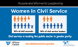 Women in Civil Service