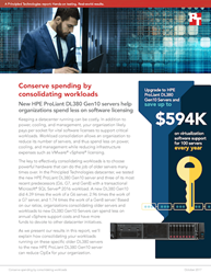 Upgrade to HPE ProLiant DL380 Gen10 rack servers and save up to $594K on VMware vSphere software support for 100 servers every year