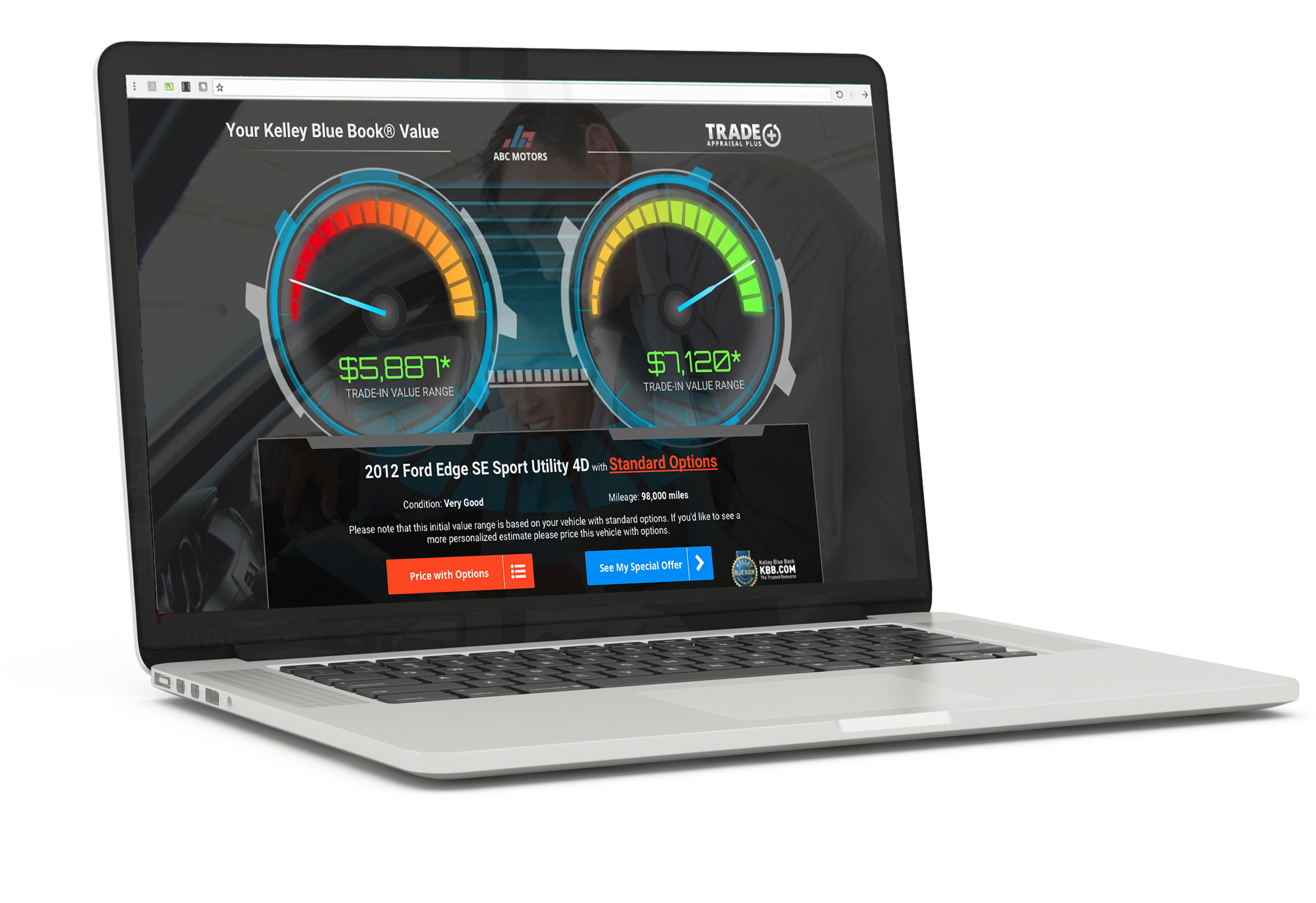 "PERQ Eliminates ""Lead Traps"" on Dealer Websites Launches Upgrade to"