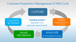 OnviSource Rolls Out ia.Enterprise, a New Generation of Intelligently Automated Solutions for Customer Experience Management (CXM) and Business Process Automation (BPA)