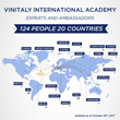 10 Italian Wine Ambassadors and 1 Expert of High Calibre Certified at VIA's San Francisco Edition