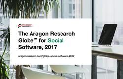 Globe Social Software 2017