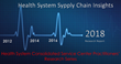 Health System Supply Chain Insights