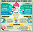How Colored Brain can improve Life and Work Infographic