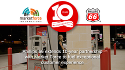 gas stations convenience stores petro petrol consumer experience