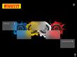 Zuant Custom Skins - Pirelli Tire