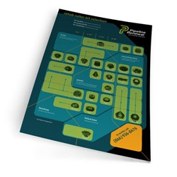 Pipeline Renewal Technologies Offers New Sewer Rehab Cutter Bit Selection Poster.