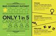 CareerArc Employer Branding Study