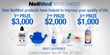 NeilMed, Inc. Launches Video Contest for Prize Money