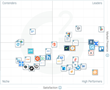 The Best Team Collaboration Software According to G2 Crowd Fall 2017 Rankings, Based on User Reviews