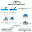 Vohra Wound Physicians Recognizes Worldwide Pressure Injury Prevention Day