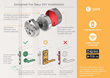Gate Labs Launches The World's Only Camera Equipped Smart Lock