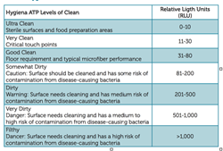The Benefits of Cleaning Chemical-Free