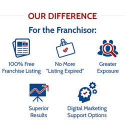 Picture of the Differences that Makes All USA Franchises The Best Franchise Directory