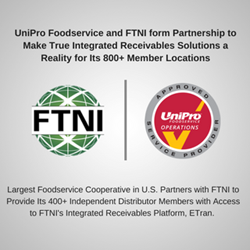 FTNI and UniPro | Integrated Receivables Partnership Image