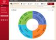 Interactive LinkWheel