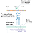 New Release of Genedata Selector Revolutionizes Genomic Data Management and Analysis for Key Biopharma Applications