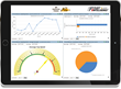 Foresight Intelligence® Makes Driver Behavior Complimentary