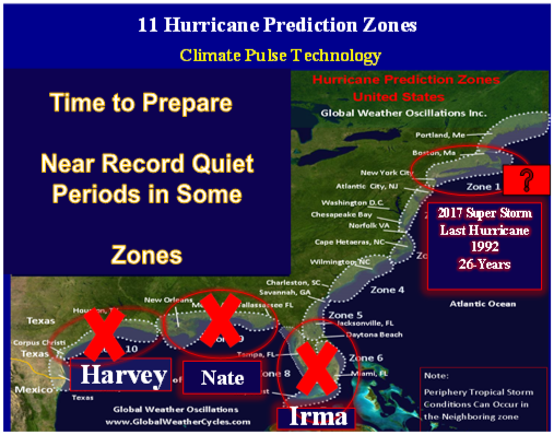2018 Hurricane Prediction – Cited Most Accurate by Media