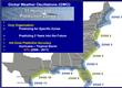 "GWO""s Prediction Zones"