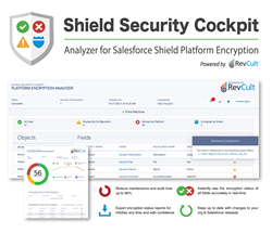 RevCult's Shield Security Cockpit: Analyzer for Salesforce Shield Platform Encryption
